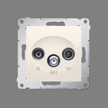 R-TV-SAT-Enddose Einsatz cremeweiß matt Simon 54 Premium Kontakt Simon DASK.01/41